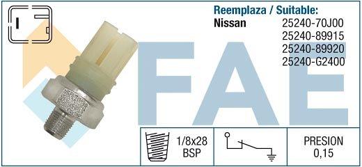 Czujnik ciśnienia oleju FAE 12420