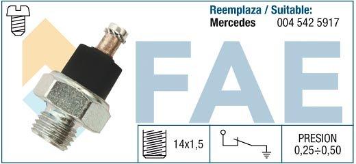Czujnik ciśnienia oleju FAE 10250
