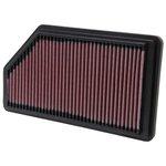 Filtr powietrza K&N Acura Mdx 3.5-V6 '01 33-2200